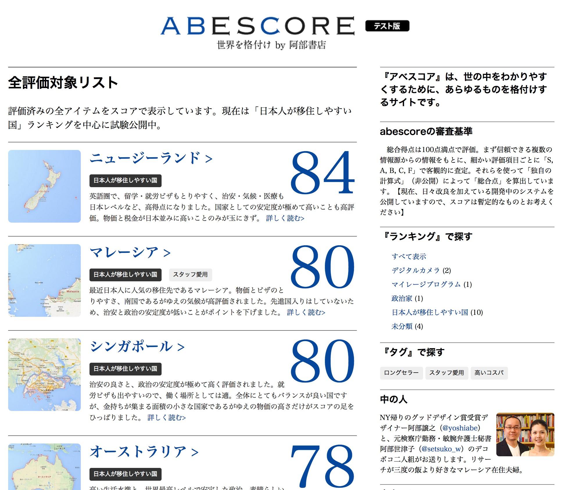 事業アイデアの実験パート2 『ABESCORE by 阿部書店』世界のすべてを格付けするサイト。これは化けるか?!